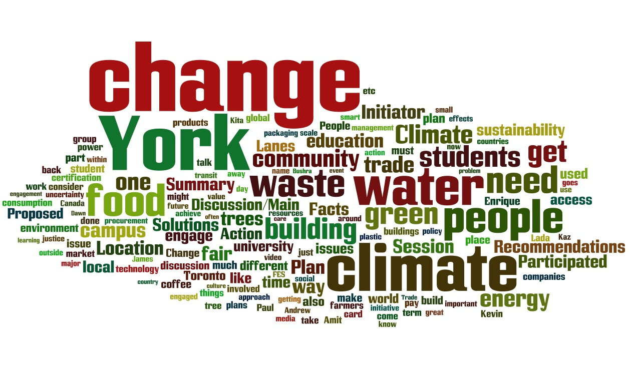 Climate Zombie Open Space Wordle